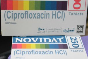 Novidat Tablets Ciprofloxacin Oral Uses side effects In Urdu